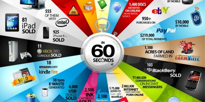 60 secondes